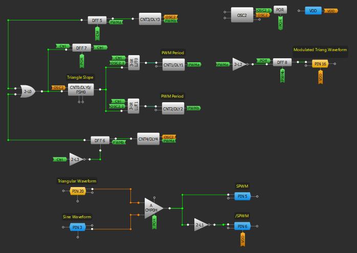 图 11-SPWM-Generator.png