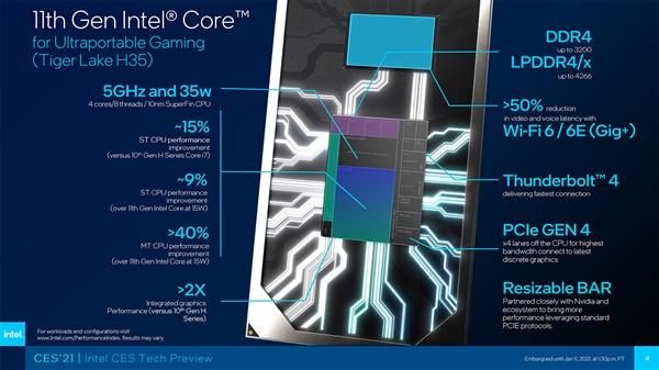 Intel 10nm終于沖到八核:5GHz血戰Zen3