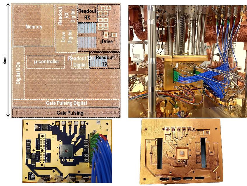 英特尔Horse Ridge II简化量子控制系统的复杂性