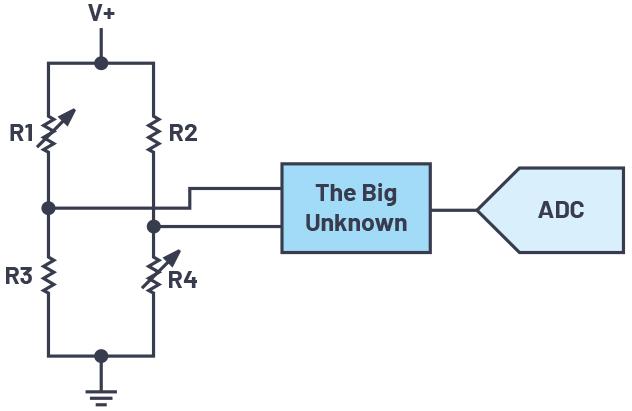 非常见问题:从传感器到ADC的危途:工程师应如何做?