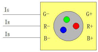 一种RGB三原色背光实现广色域的技术