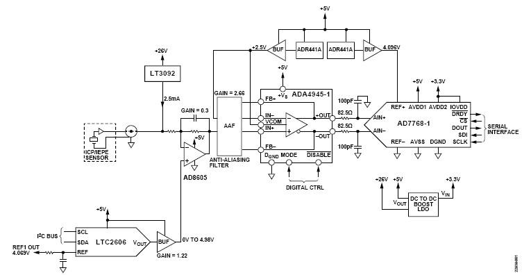 适用于IEPE传感器的24位数据采集系统