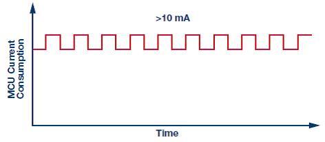 圖4 - 智能邊緣:減少洞察時間.jpg