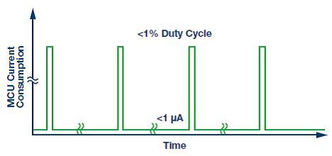 圖5 - 智能邊緣:減少洞察時間.jpg