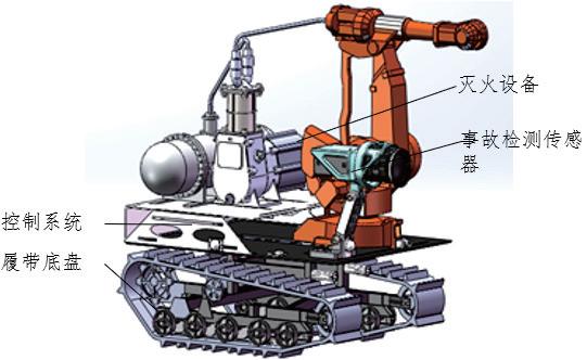 室内安防巡逻与灭火多功能机器人控制系统的设计与实现*