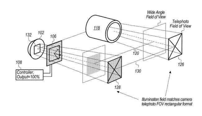 蘋果新專利曝光:可根據物體距離進行相機閃光燈擴散,以均勻照亮場景