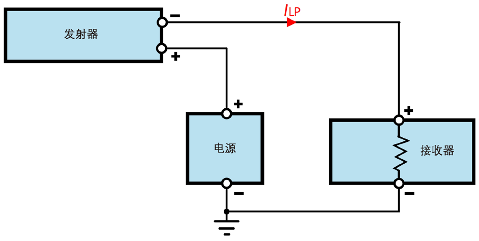 如何简化(4~20) mA接收器设计