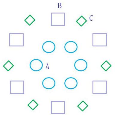基于S7-200花式喷泉PLC控制设计的方法研究