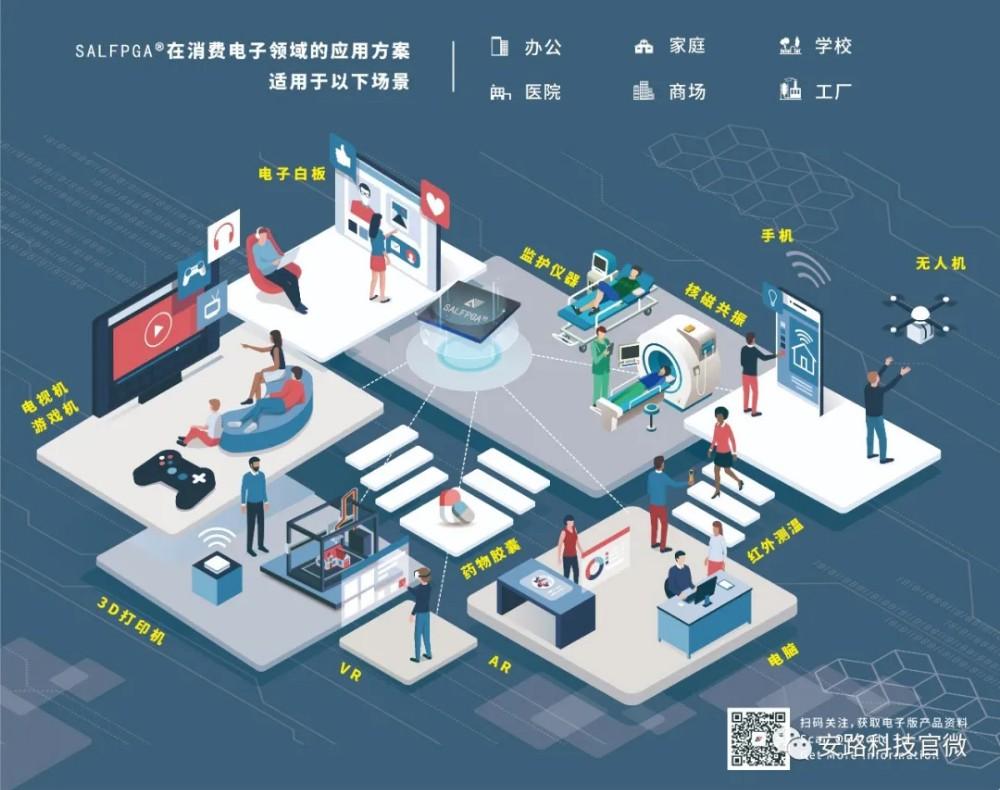 安路科技与您相约2021慕尼黑上海电子展