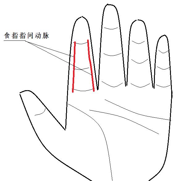 一款心率戒指的設計