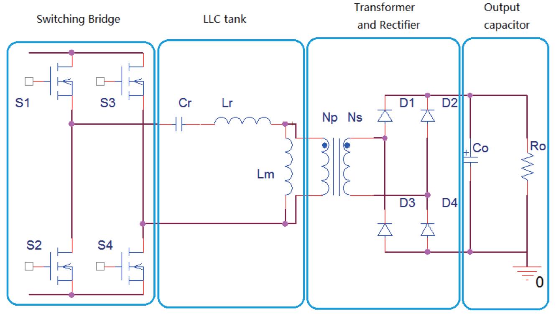 面向未来电动汽车的�K技术:具有最小容差的全新变压�器设计