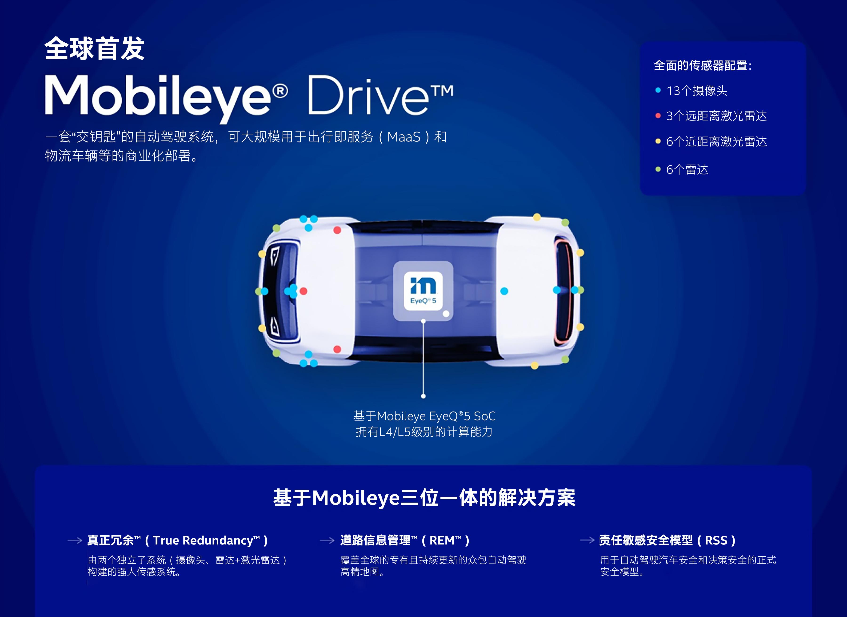 Mobileye推出L4自动驾驶解决方案,Mobileye Drive™现已为MaaS提供商用