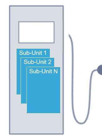 DC充电站:ST在功率与控制层面所遇到之挑战