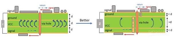 如何改善PCB設計的基本問題和技巧?