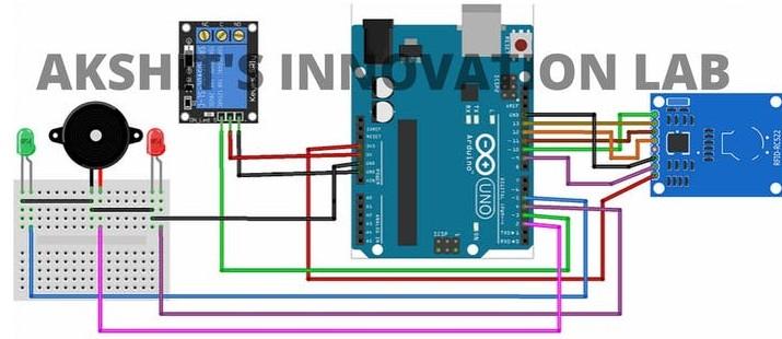基于制作RFID門鎖創建安全系統的設計實驗