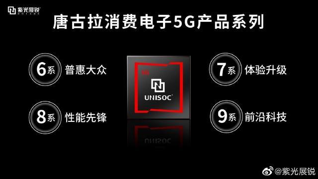6nm工藝!國產5G芯片來了:命名唐古拉