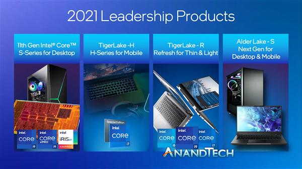 Intel确认今年升级10nm酷睿轻薄本:解锁LPDDR5?