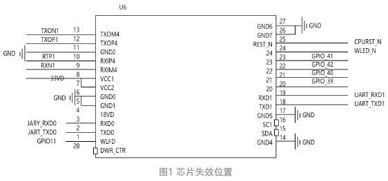 物联网智能空调用WiFi无线通信模块应用可靠性分析
