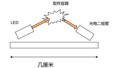 ADI深度文章配图-2.jpg