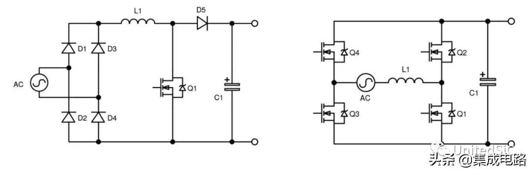 采用SiC FET尽可能提升图腾柱PFC级的能效