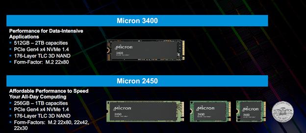 美光力推业界首款176层NAND与 1α DRAM 技术创新