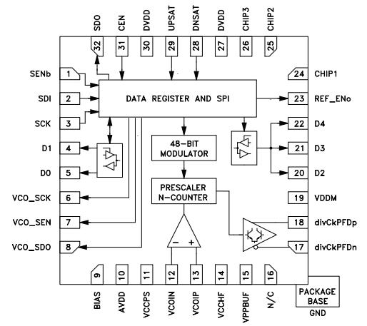 一种5G信号接收机的本振合成装置