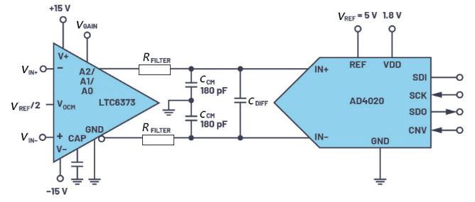 驅動高精度模數轉換器