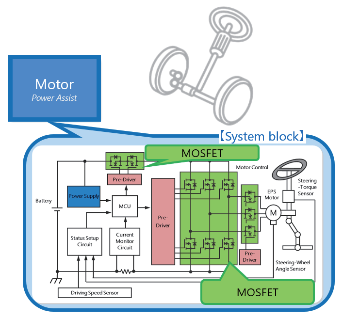 東芝為電動助力轉向打造電機驅動系統核心