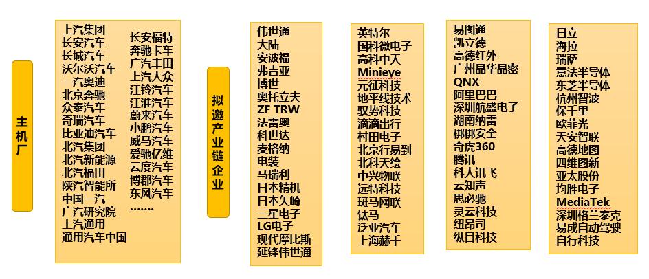 """""""西部電博會""""助力成都打造""""未來汽車城"""""""