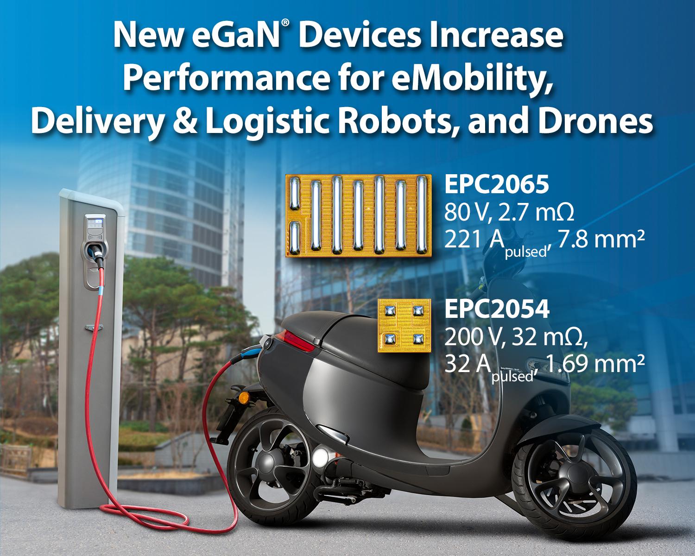 EPC新推80V和200V eGaNFET,進一步擴大其高性能氮化鎵產品陣容