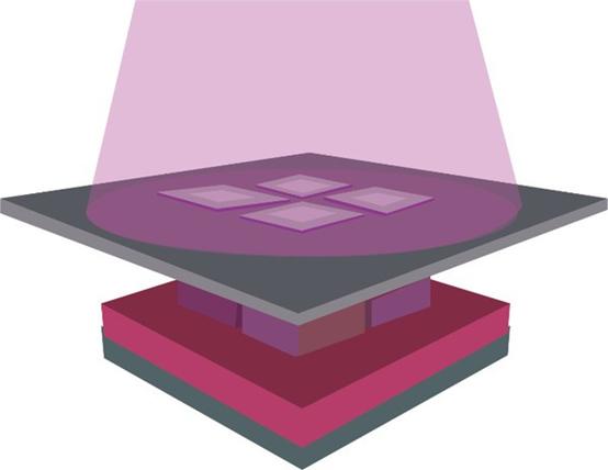 突破行动OLED显示器量产瓶颈