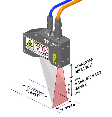 3D激光三角测量技术:为机器视觉提供深度