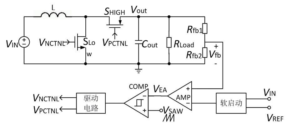 一种适用于升压转换电路的新型软启动电路设计*