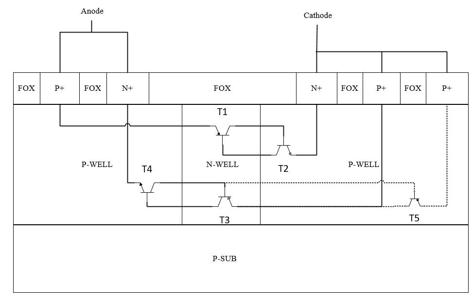 一种非对称双向可控硅静电防护器件的设计*