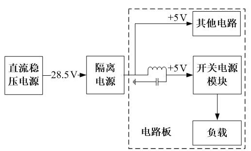 特定工作条件下的开关电源模块失效分析