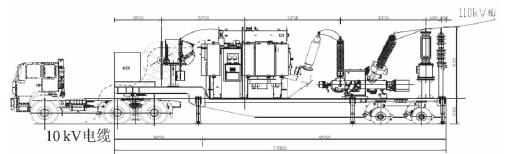 提升车载式移动变电站运行安全的5G+水平平衡监测系统的探究