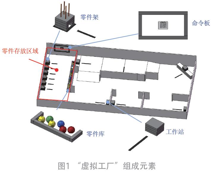 世界技能大赛移动机器人底盘选择与控制研究