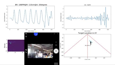 图3:安富利毫米波雷达呼吸心跳检测方案实测图,.png