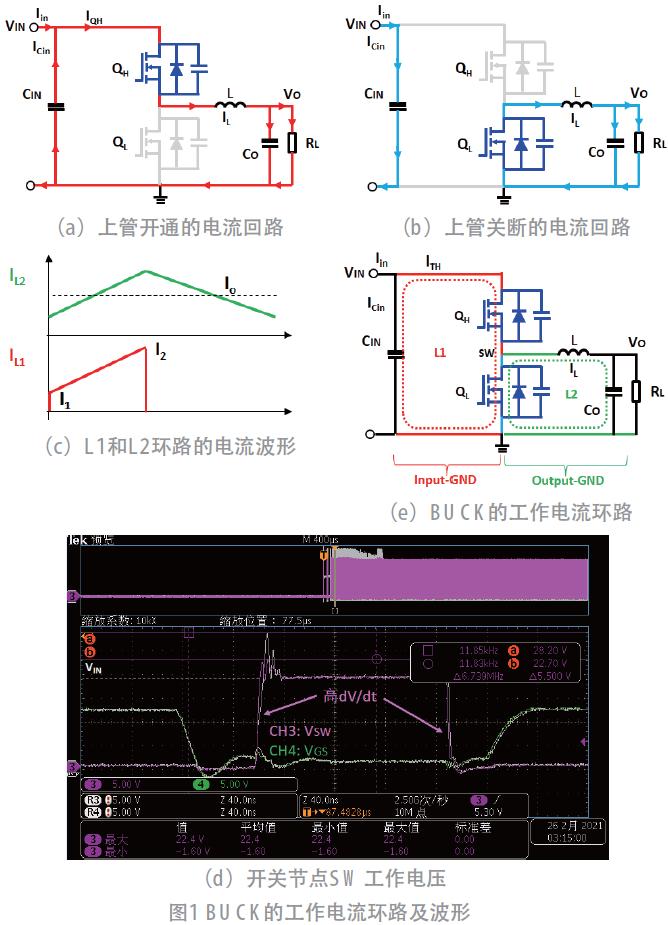 BUCK转换器的PCB布局设计