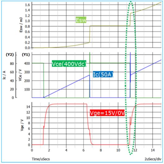 圖2:雙脈沖仿真開關特性波形(650V or 50A or Rapid1).png
