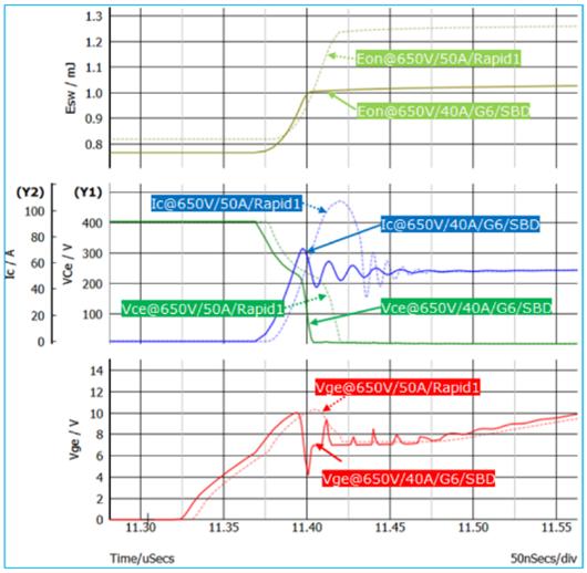 圖3:雙脈沖仿真開通波形對比(Rapid1 or 50A VS SiC or G6 or SBD or 40A).png