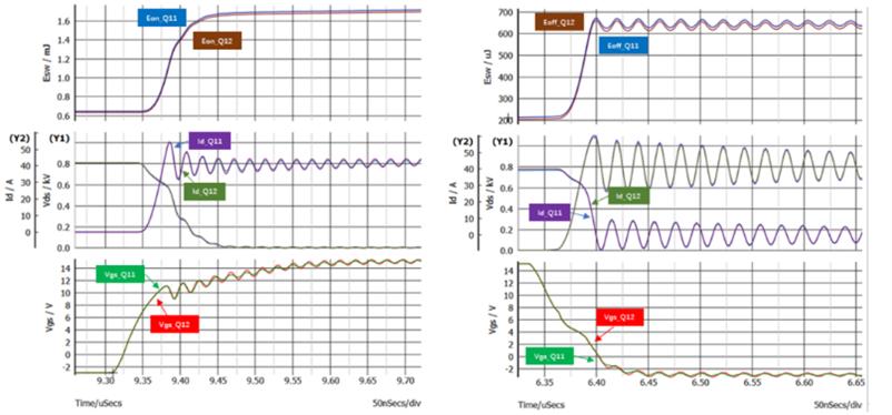 圖4.不同Lcx電感的并聯均流仿真結果.png