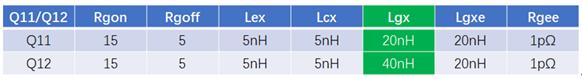 表3 器件外部門級電感Lgx對并聯開關特性的影響.png