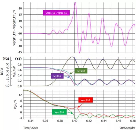 圖8.不同源極電感時,關斷時的源極環流與源極電位差.png