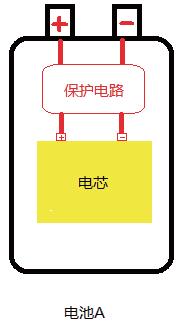 锂离子电池的过充电测试