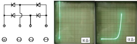 功率半导体晶元浪涌击穿的分析与研究