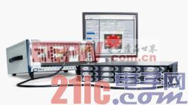 使用NI PXI的高速记录功能 开发以软件为架构的GNSS接收器