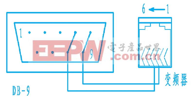 台达rs485通讯9针接线图