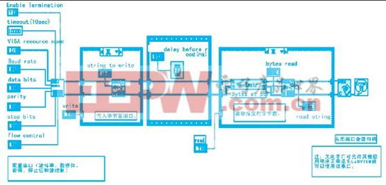 通讯协议 台达vfd-b系列变频器使用modbus networks 通讯协议。而 modbus可使用asc rtu 两种资料编码。asc嗦胧墙所要传送的资料先转换成相对的asc牒笤俅送,而rtu则是把资料直接传送,不再经过转换。下面以ascJ轿例,说明工控机和变频器的主要通信协议如下。 通讯功能码有: 03h:读出寄存器内容 06h:写入一笔资料至寄存器 08h:回路侦测 10h:写入多笔资料至寄存器 由于台达变频器运行频率的单位是0.