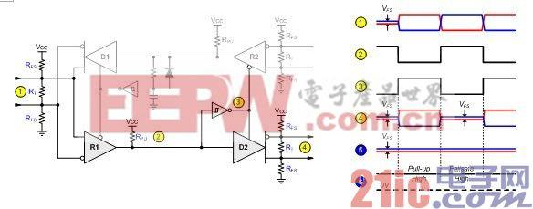 图 2 半双工到全双工方向的转换器时序